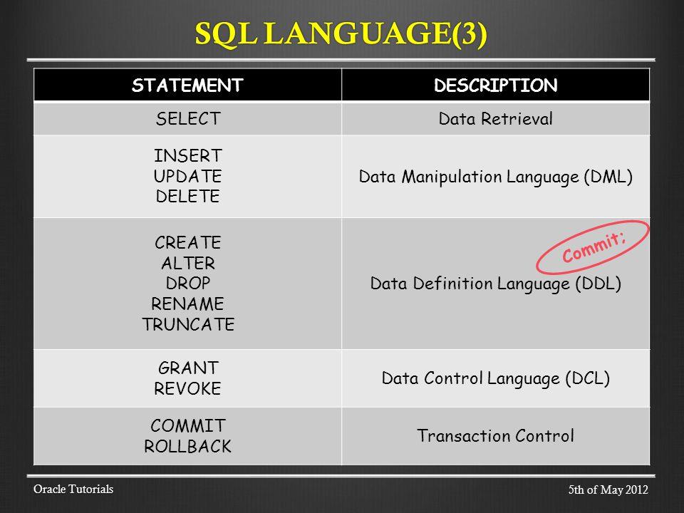 STATEMENTDESCRIPTION SELECTData Retrieval INSERT UPDATE DELETE Data Manipulation Language (DML) CREATE ALTER DROP RENAME TRUNCATE Data Definition Language (DDL) GRANT REVOKE Data Control Language (DCL) COMMIT ROLLBACK Transaction Control Oracle Tutorials SQL LANGUAGE(3) Commit; 5th of May 2012