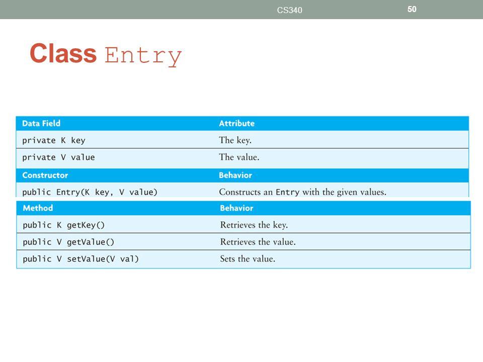 Class Entry CS340 50