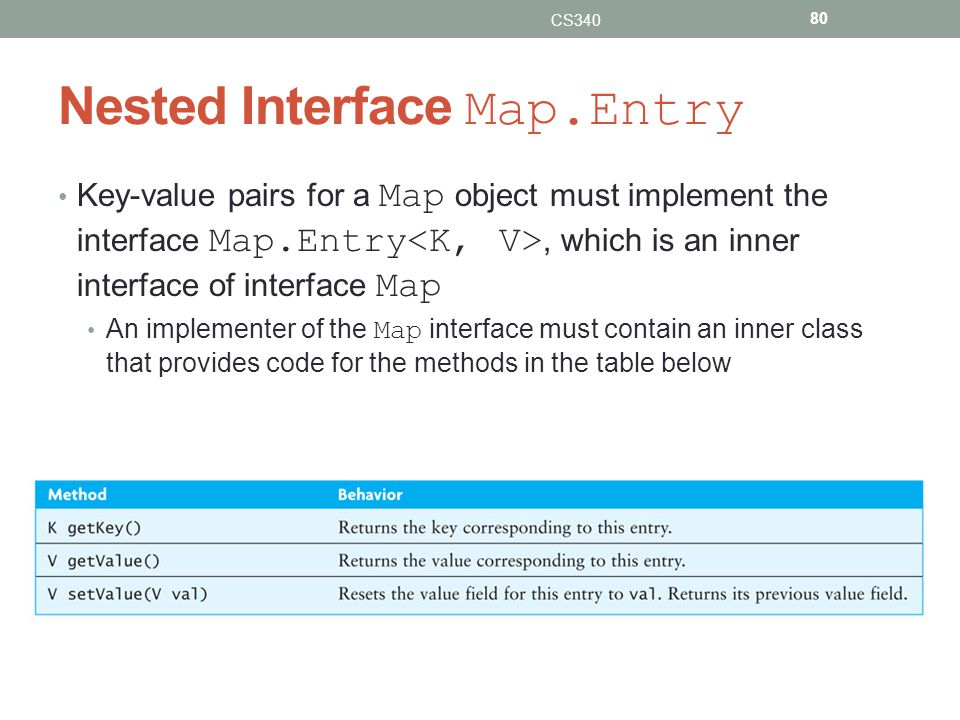 Nested Interface Map.Entry Key-value pairs for a Map object must implement the interface Map.Entry, which is an inner interface of interface Map An implementer of the Map interface must contain an inner class that provides code for the methods in the table below CS340 80