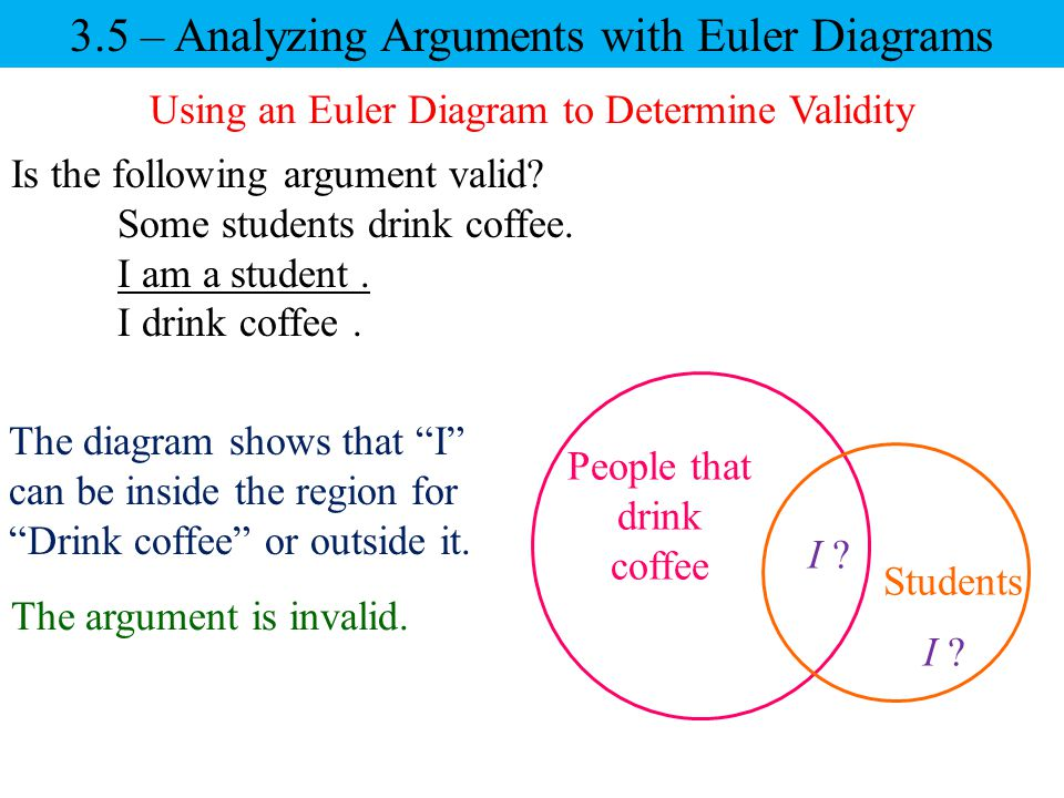 Using an Euler Diagram to Determine Validity Is the following argument valid? Some students drink coffee. I am a student. I drink coffee. 3.5 – Analyz