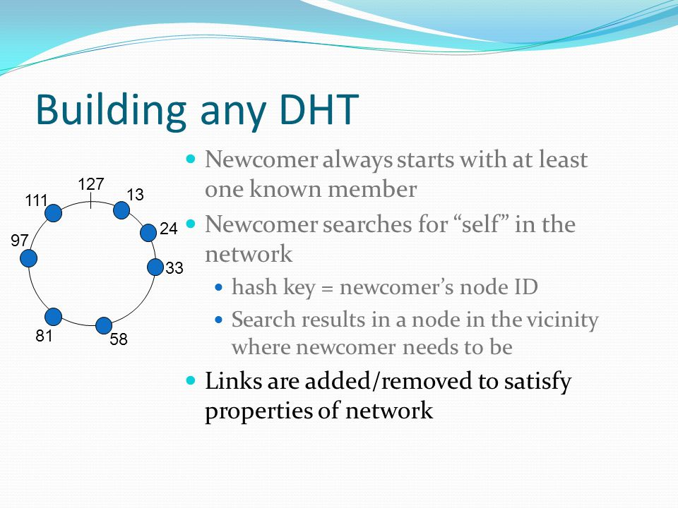 Building any DHT Newcomer always starts with at least one known member Newcomer searches for self in the network hash key = newcomers node ID Search r