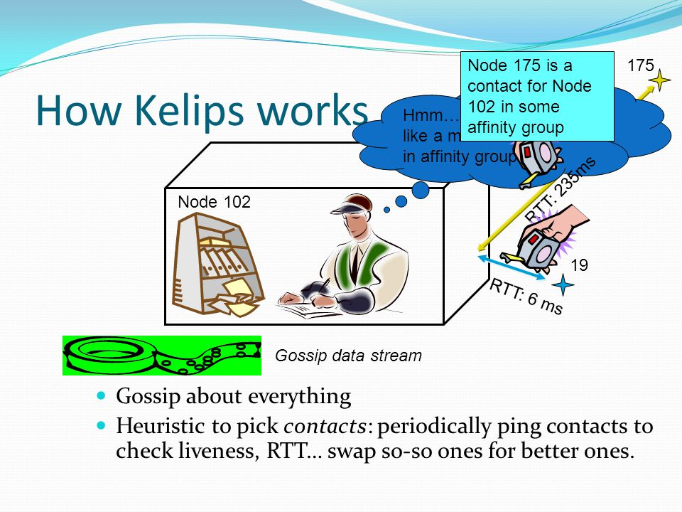 How Kelips works Gossip about everything Heuristic to pick contacts: periodically ping contacts to check liveness, RTT… swap so-so ones for better ones.