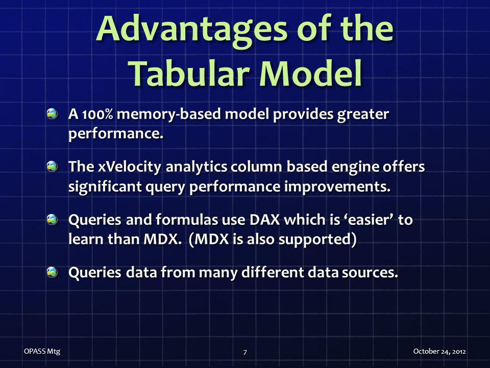 Disadvantages of the Tabular Model Does not support many-to-many relationships.