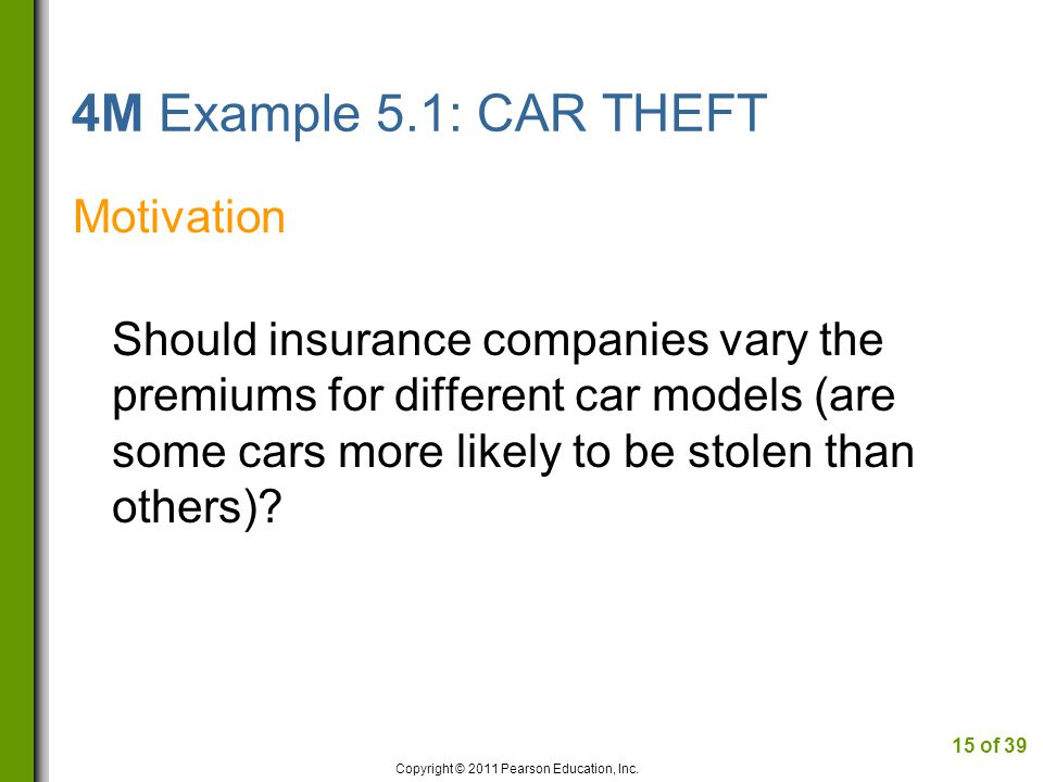 4M Example 5.1: CAR THEFT Motivation Should insurance companies vary the premiums for different car models (are some cars more likely to be stolen than others).