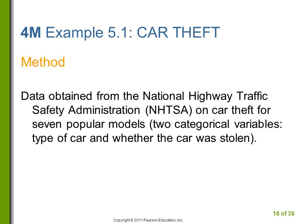 4M Example 5.1: CAR THEFT Method Data obtained from the National Highway Traffic Safety Administration (NHTSA) on car theft for seven popular models (two categorical variables: type of car and whether the car was stolen).