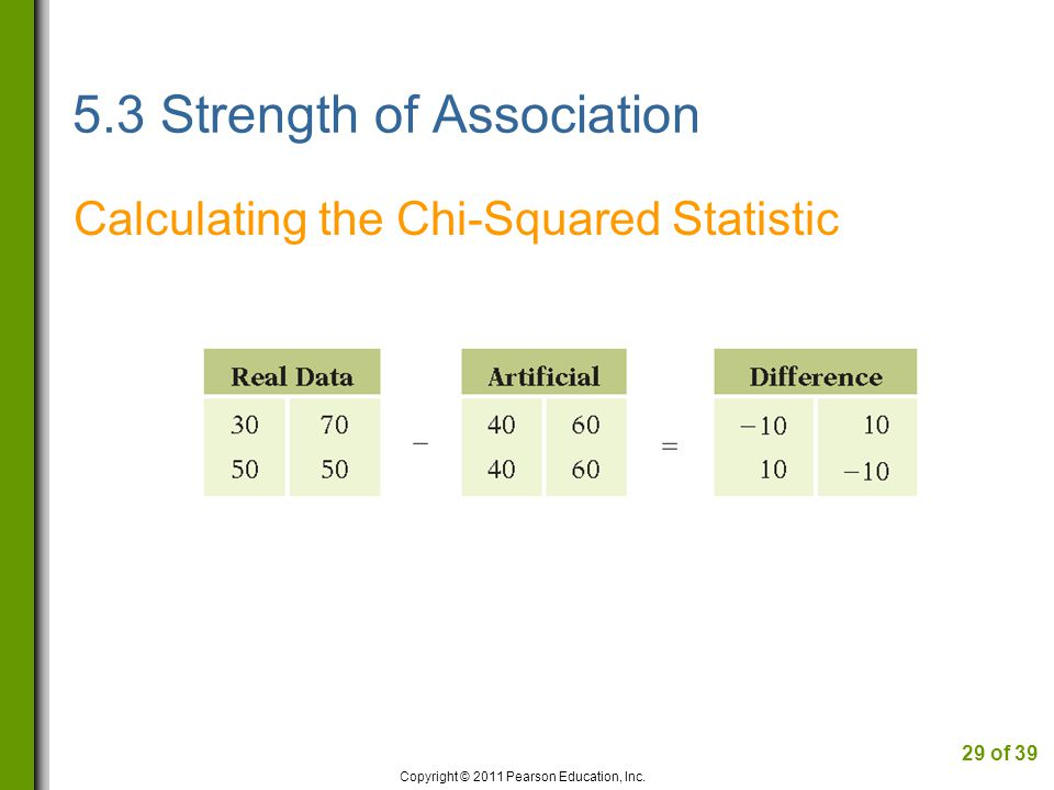 5.3 Strength of Association Calculating the Chi-Squared Statistic Copyright © 2011 Pearson Education, Inc.