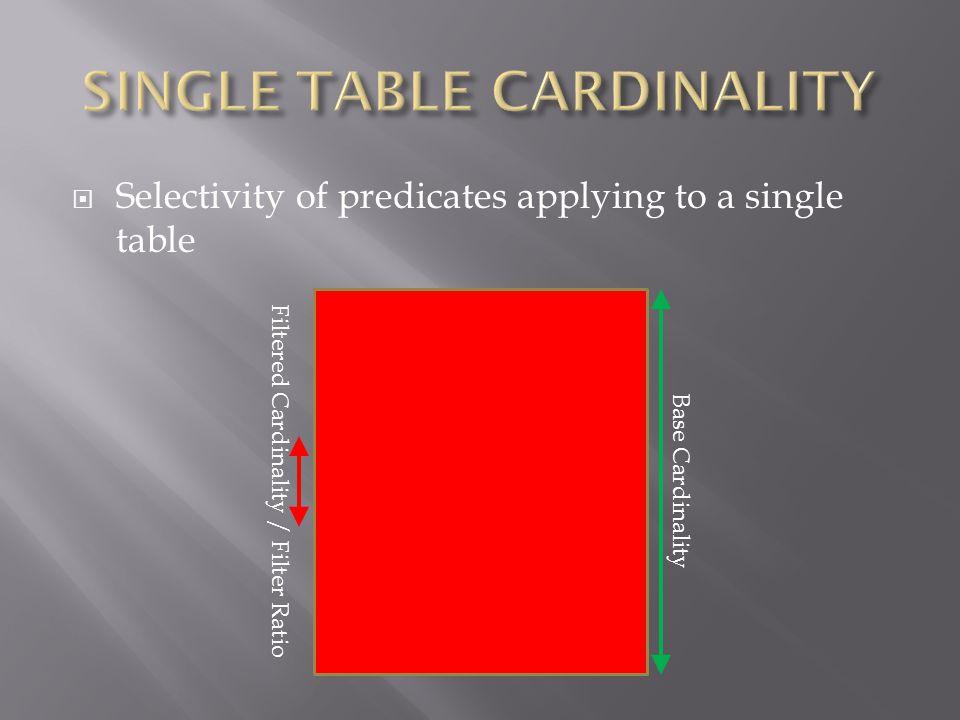 Base CardinalityFiltered Cardinality / Filter Ratio