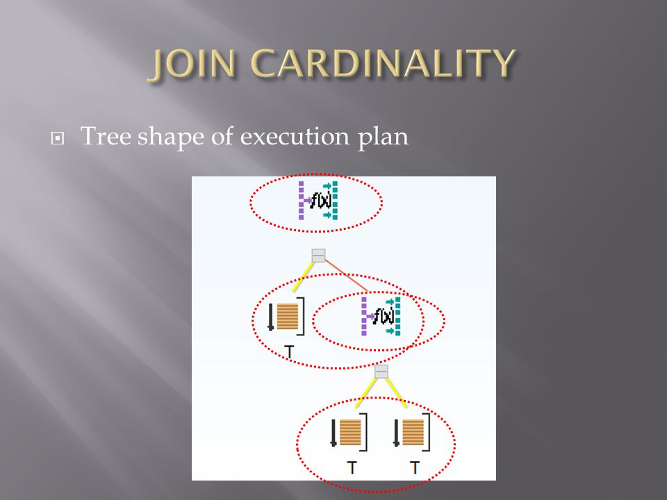 Tree shape of execution plan