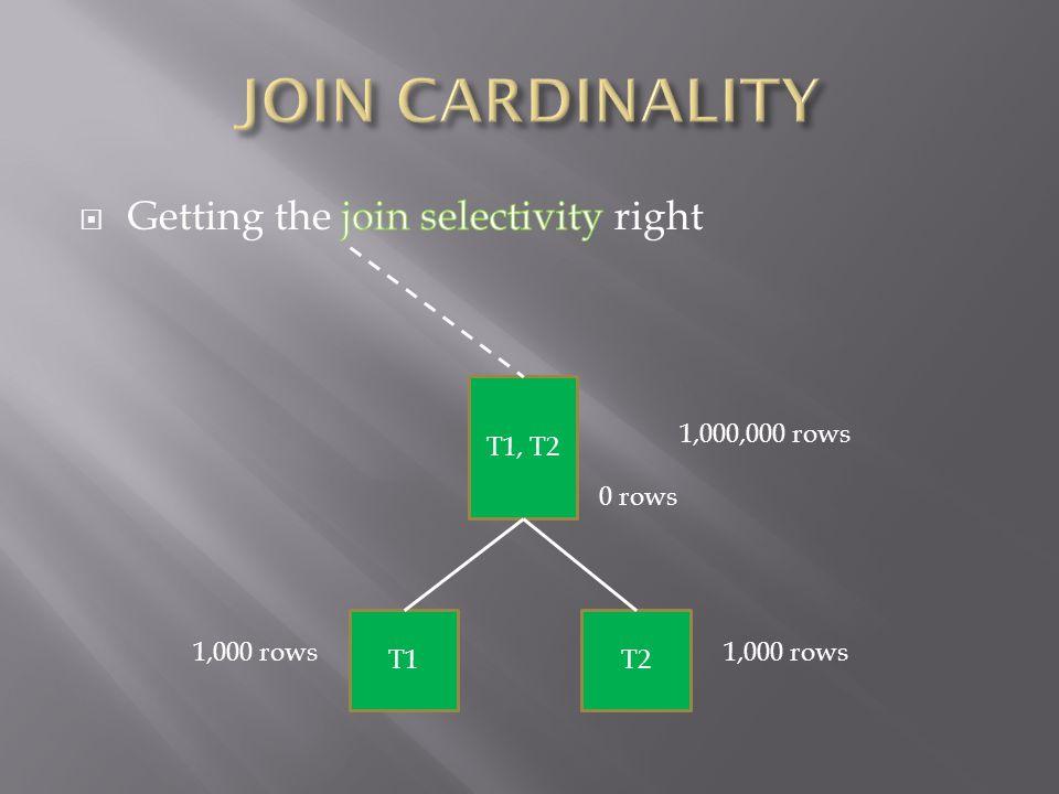 T1T2 T1, T2 1,000 rows 0 rows 1,000,000 rows