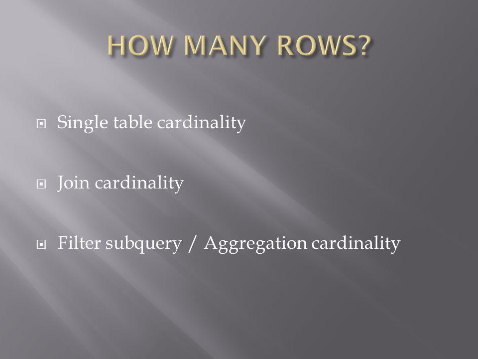 Single table cardinality Join cardinality Filter subquery / Aggregation cardinality