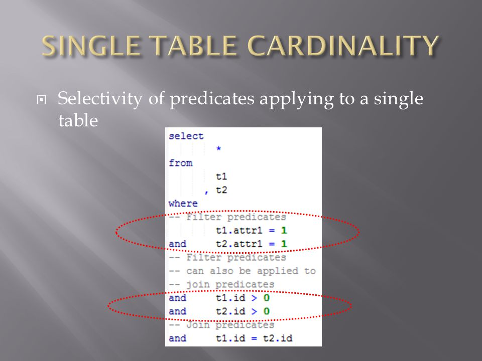 Selectivity of predicates applying to a single table
