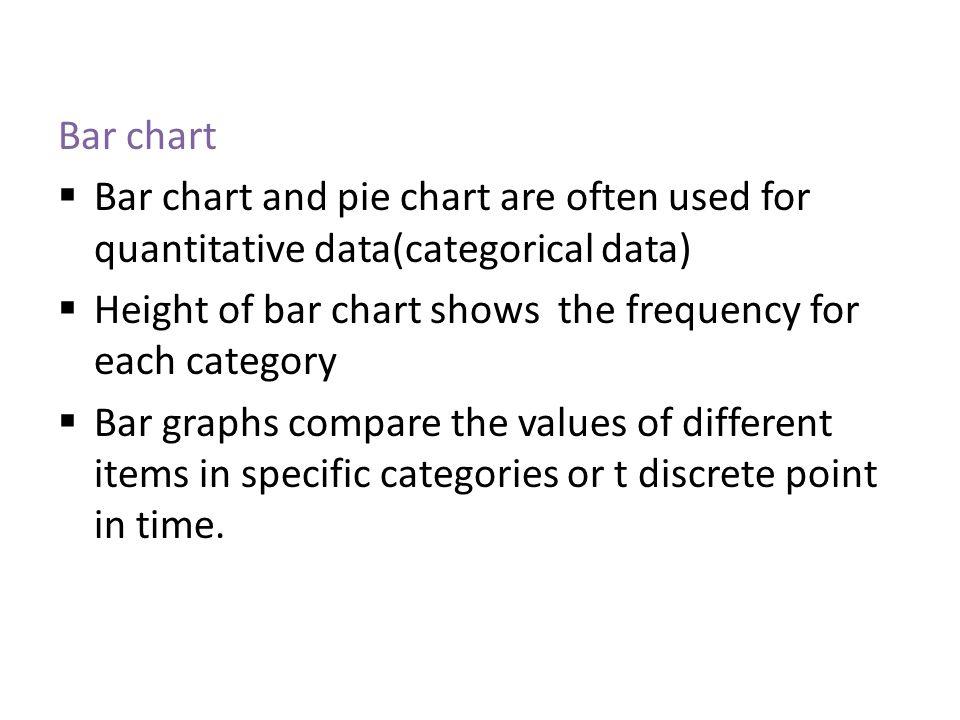 Bar chart example: