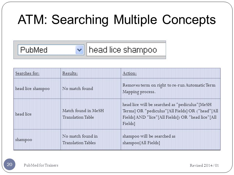 ATM: Searching Multiple Concepts 20 Revised 2014/01 PubMed for Trainers