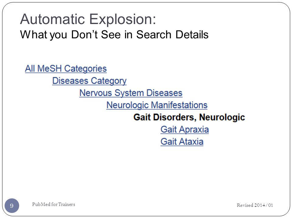 Automatic Explosion: What you Dont See in Search Details Revised 2014/01 9 PubMed for Trainers