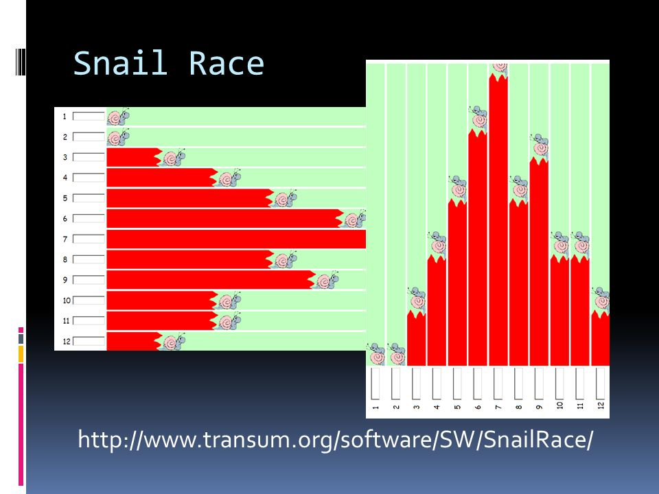 Snail Race http://www.transum.org/software/SW/SnailRace/