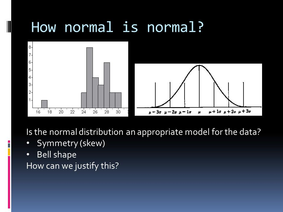 Is the normal distribution an appropriate model for the data.