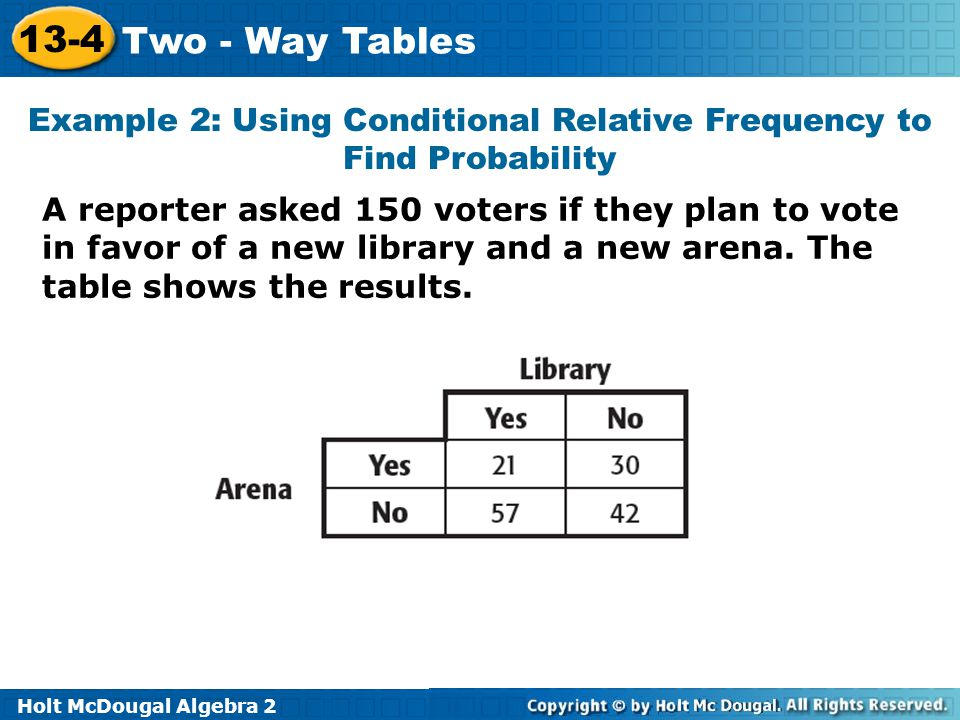 Holt McDougal Algebra 2 13-4 Two - Way Tables Example 2: Using Conditional Relative Frequency to Find Probability A reporter asked 150 voters if they plan to vote in favor of a new library and a new arena.