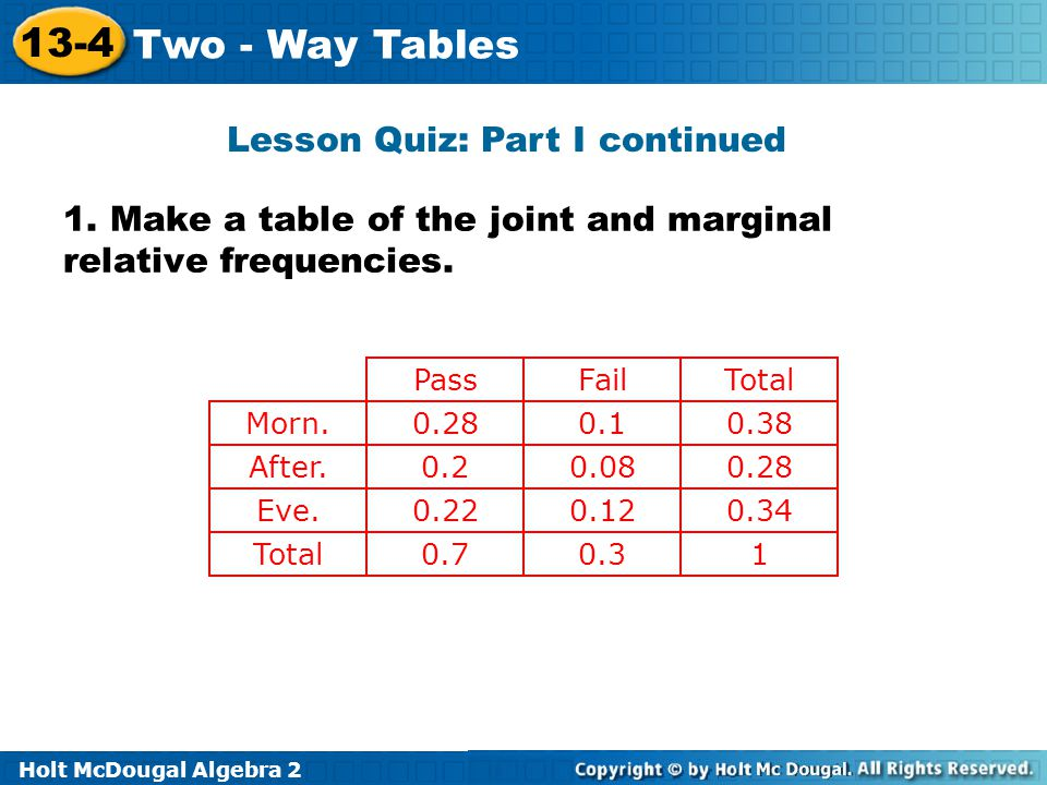 Holt McDougal Algebra 2 13-4 Two - Way Tables 1. Make a table of the joint and marginal relative frequencies. Lesson Quiz: Part I continued PassFailTo