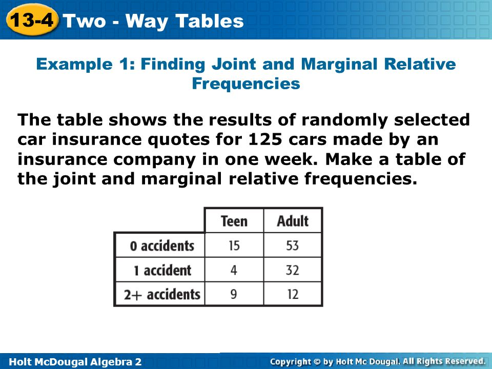 Holt McDougal Algebra 2 13-4 Two - Way Tables Example 1: Finding Joint and Marginal Relative Frequencies The table shows the results of randomly selected car insurance quotes for 125 cars made by an insurance company in one week.