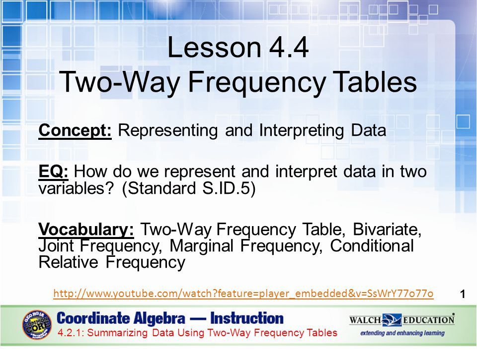 Lesson 4.4 Two-Way Frequency Tables Concept: Representing and Interpreting Data EQ: How do we represent and interpret data in two variables? (Standard