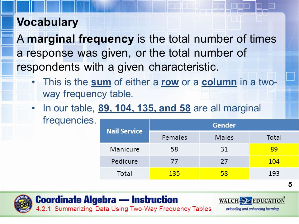 Vocabulary A marginal frequency is the total number of times a response was given, or the total number of respondents with a given characteristic. Thi