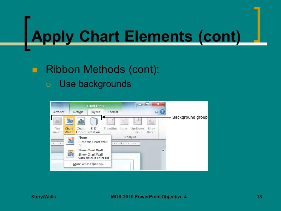 Story/WallsMOS 2010 PowerPoint Objective 413 Apply Chart Elements (cont) Ribbon Methods (cont): Use backgrounds 13