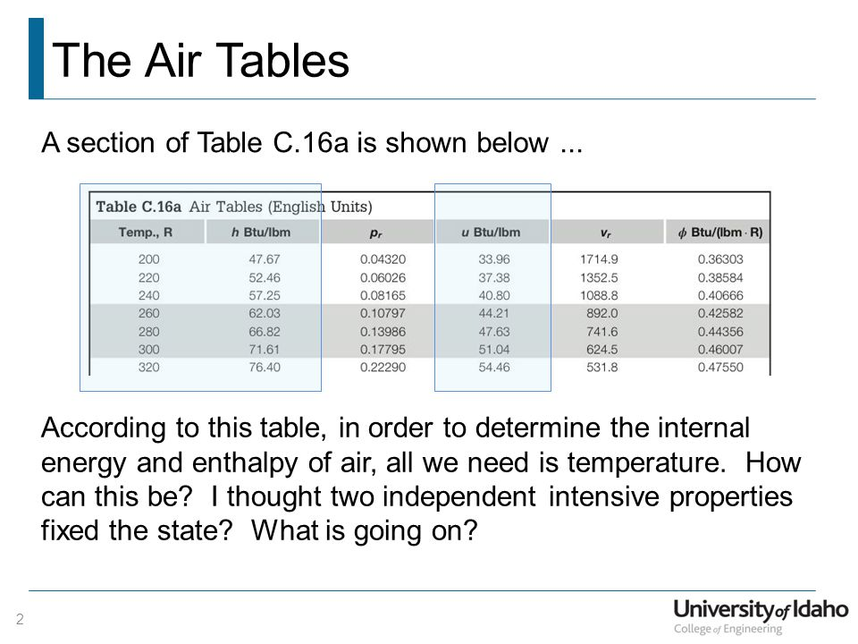 The Air Tables 2 A section of Table C.16a is shown below... According to this table, in order to determine the internal energy and enthalpy of air, al