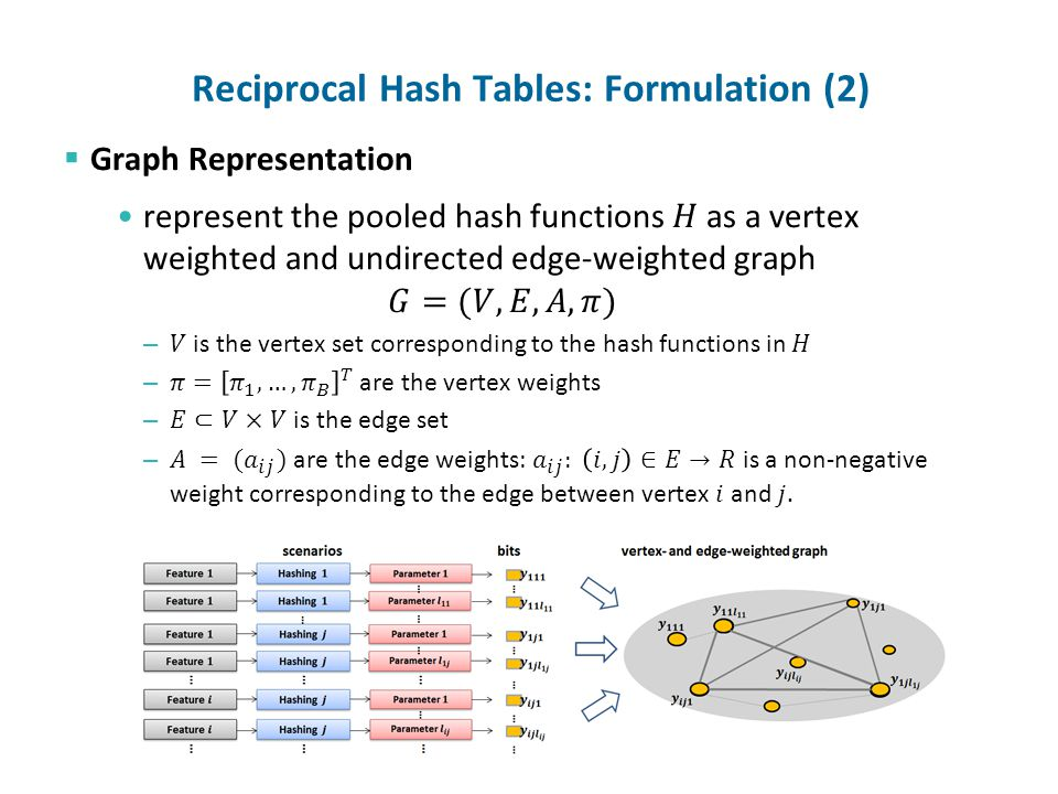8 Reciprocal Hash Tables: Formulation (2)