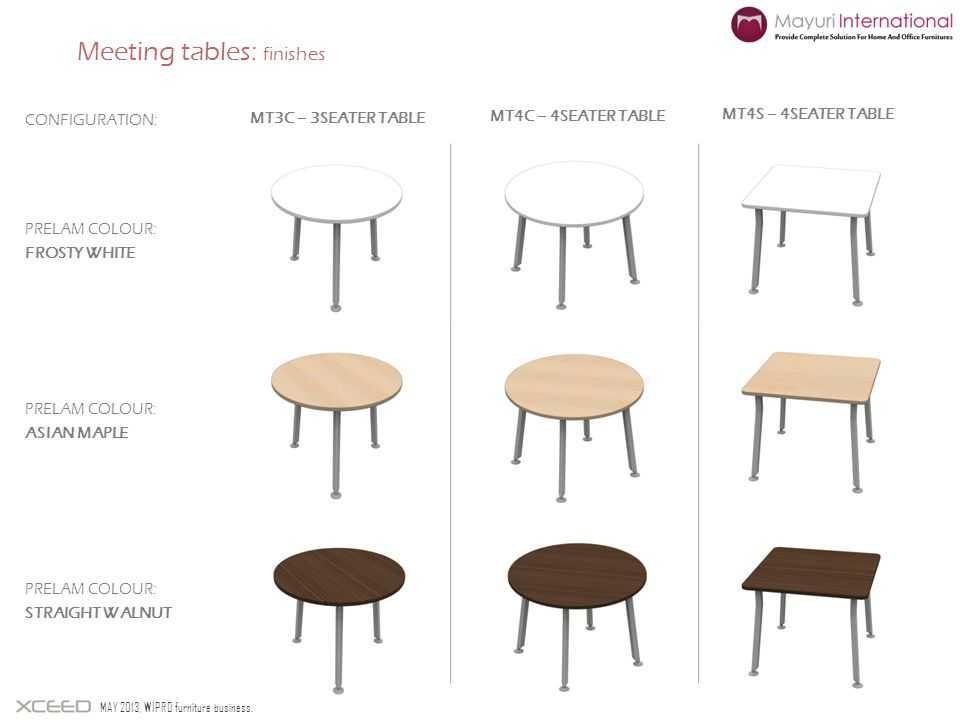 Meeting tables: finishes MAY 2013, WIPRO furniture business. PRELAM COLOUR: FROSTY WHITE CONFIGURATION: PRELAM COLOUR: ASIAN MAPLE PRELAM COLOUR: STRA