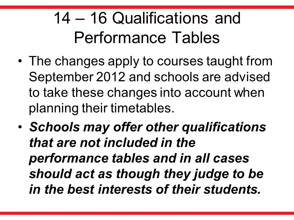 14 – 16 Qualifications and Performance Tables The changes apply to courses taught from September 2012 and schools are advised to take these changes into account when planning their timetables.