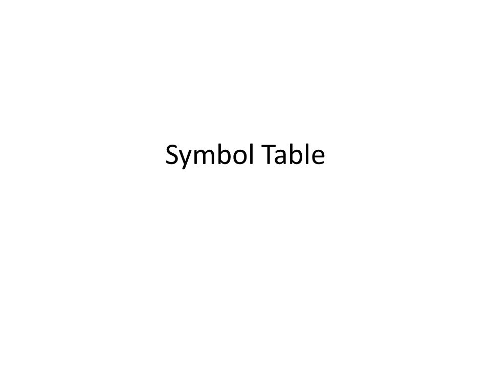 Role of Symbol Table Essential data structure for compiler Used for storing information about identifiers appearing in a source program Lexical Analyzer and Parser fill up symbol table Code generator and optimizer make use of symbol table Entities stored in a symbol table – Variables, procedures, functions, defined constants, labels, structures, file identifications, compiler generated temporaries