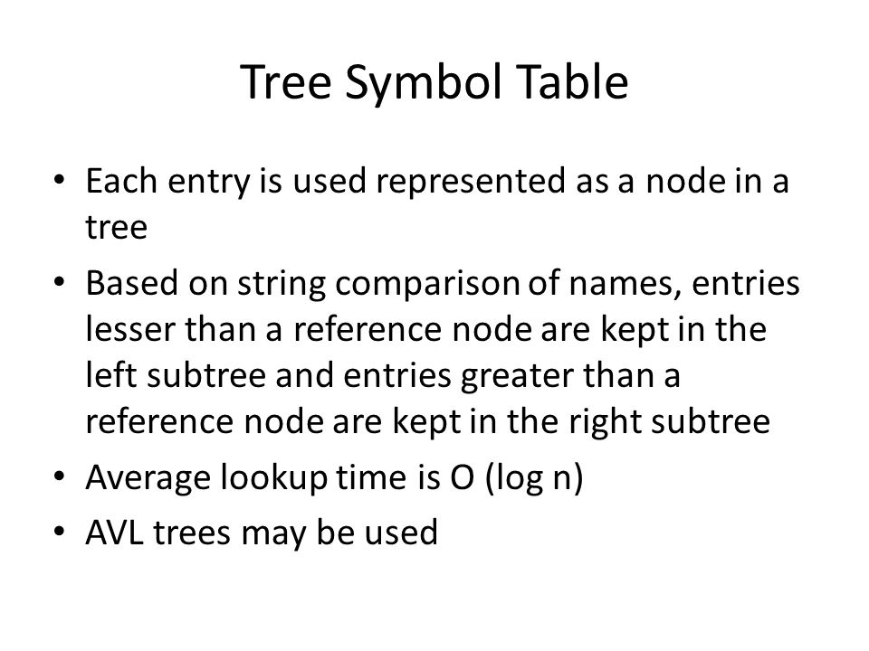 Tree Symbol Table Each entry is used represented as a node in a tree Based on string comparison of names, entries lesser than a reference node are kep