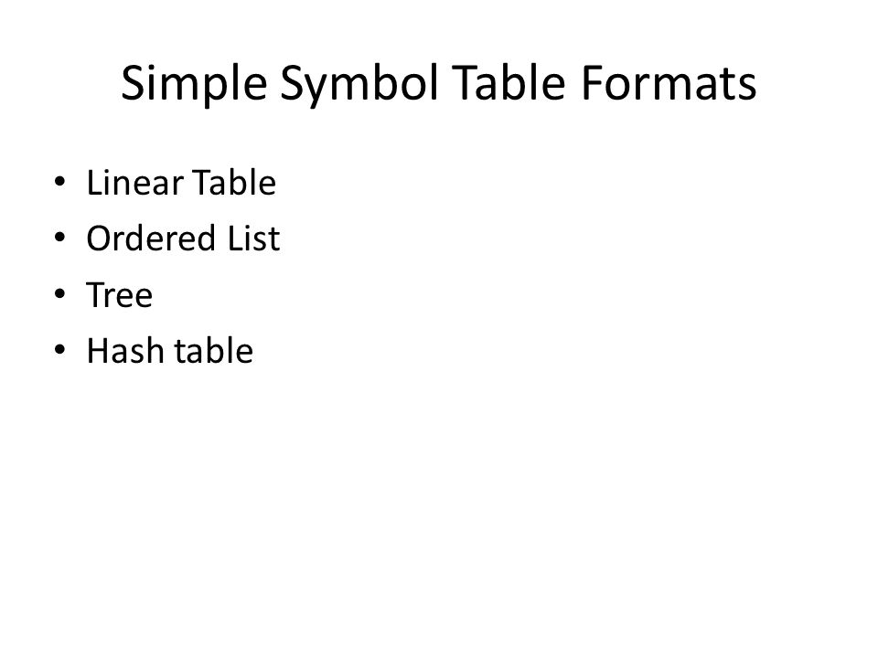 Simple Symbol Table Formats Linear Table Ordered List Tree Hash table