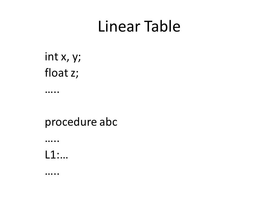 Linear Table NameTypeLocation x y z Abc L1 int float procedure label Offset of x Offset of y Offset of abc Offset of L1 Insert, Lookup and modify operations take O (n) time, n being the number of identifiers Insertion can be made in O (1) be remembering the pointer to the next free position