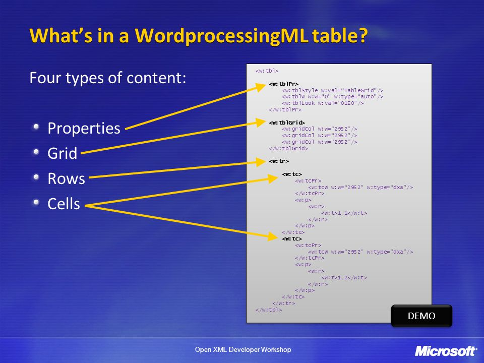 Open XML Developer Workshop Table Properties The tblPr section specifies various properties that apply to the entire table Sizing, alignment, text wrap Table styles (rows/columns per band, conditional formatting flags) Borders, cell margins, shading Table property revisions