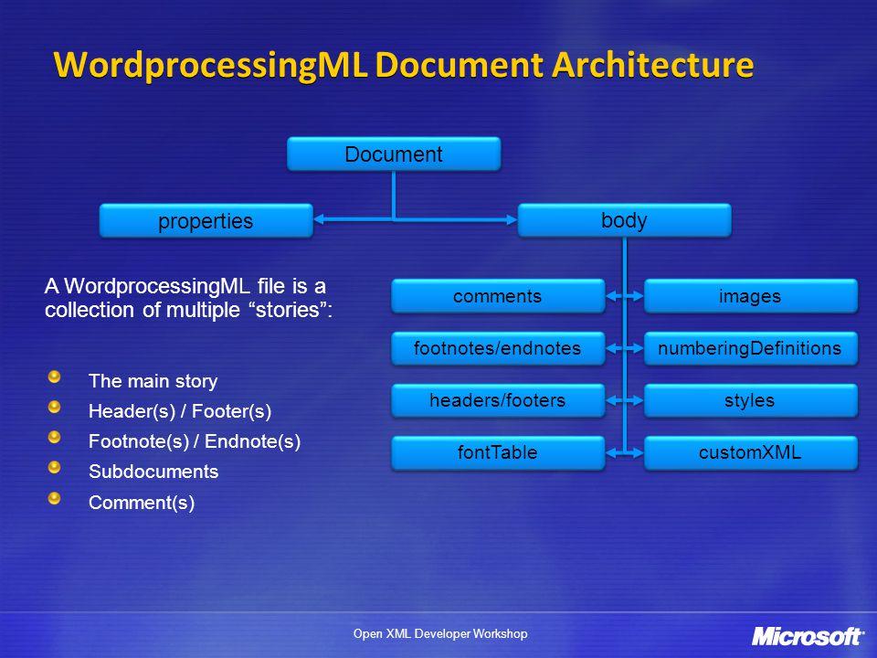 Open XML Developer Workshop MAIN DOCUMENT PART
