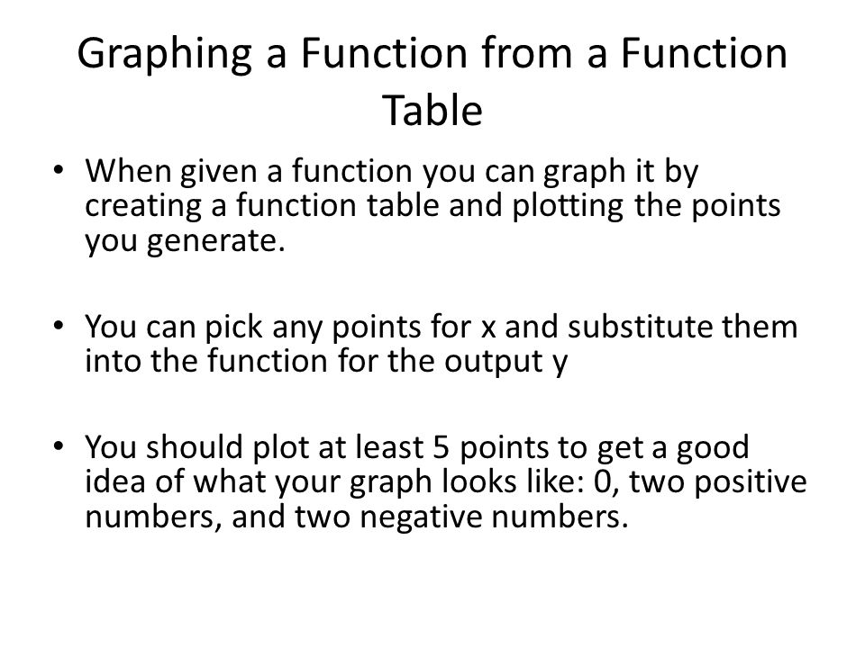Graphing a Function from a Function Table When given a function you can graph it by creating a function table and plotting the points you generate.