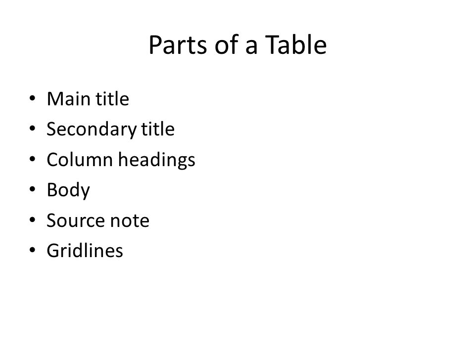 Formatting the Parts of a Table Main titleBold, ALL CAPS, centered in first row or placed above the gridlines of the table.