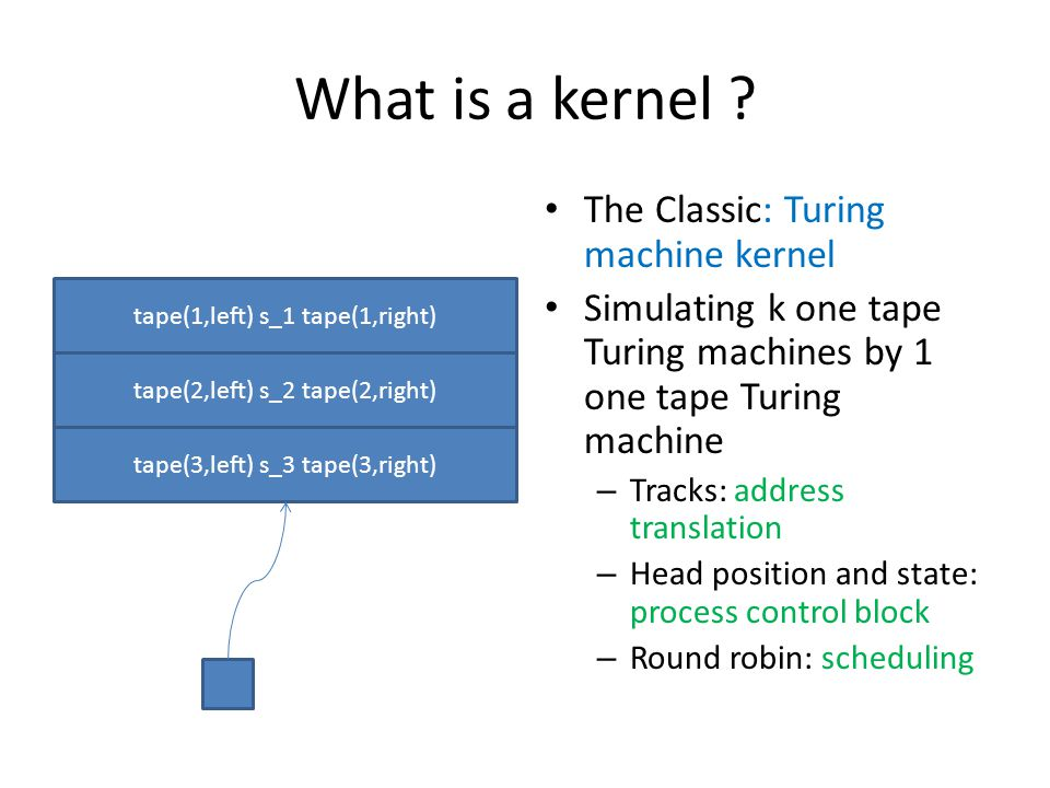 What is a kernel .