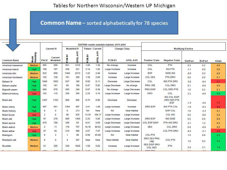 Handout Sample Tree Atlas Output Common Name – sorted alphabetically for 78 species Tables for Northern Wisconsin/Western UP Michigan