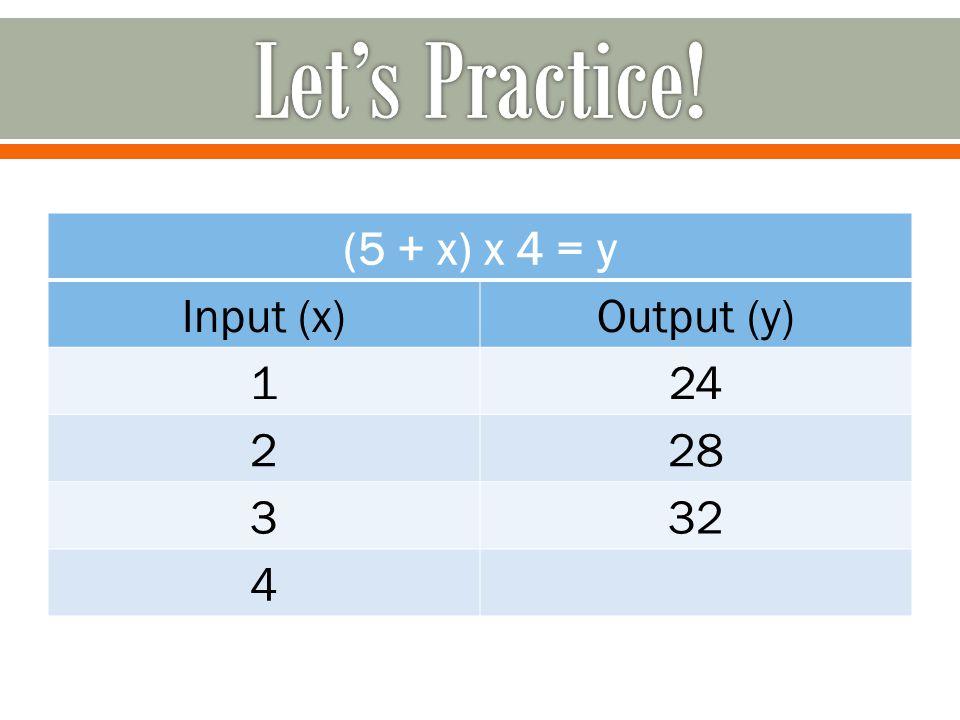 (5 + x) x 4 = y Input (x)Output (y) 124 228 332 4