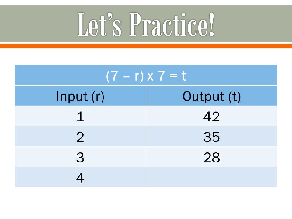 (7 – r) x 7 = t Input (r)Output (t) 142 235 328 4