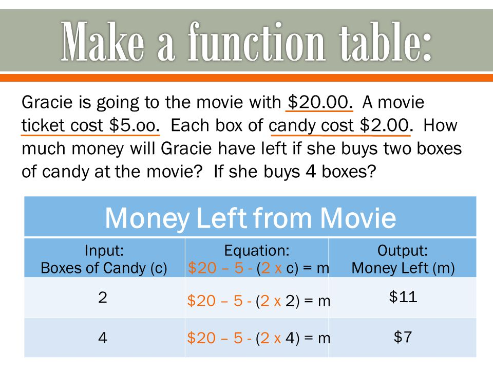 Money Left from Movie Input:Equation:Output: Gracie is going to the movie with $20.00.