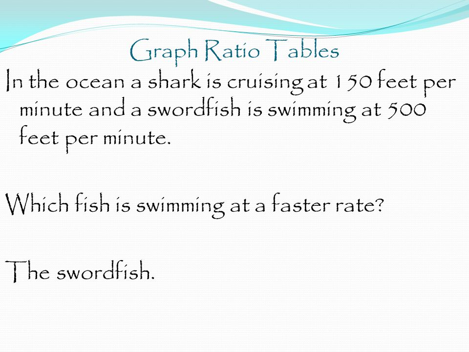 Graph Ratio Tables In the ocean a shark is cruising at 150 feet per minute and a swordfish is swimming at 500 feet per minute.