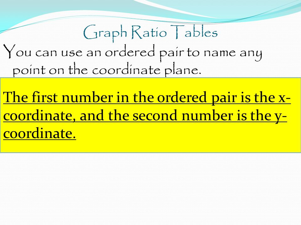 Graph Ratio Tables You can use an ordered pair to name any point on the coordinate plane.