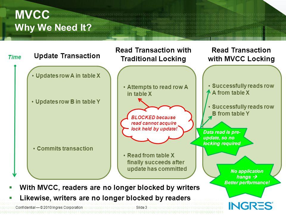 MVCC Why We Need It.
