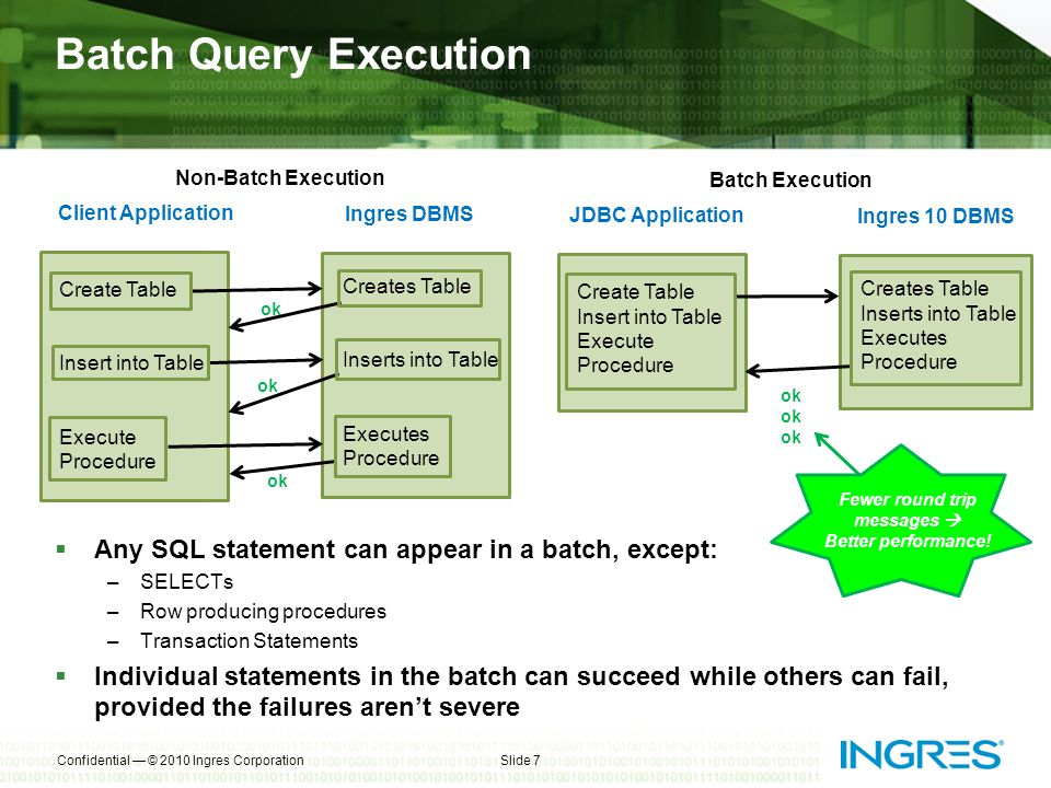 Batch Query Execution Any SQL statement can appear in a batch, except: –SELECTs –Row producing procedures –Transaction Statements Individual statements in the batch can succeed while others can fail, provided the failures arent severe Confidential © 2010 Ingres CorporationSlide 7 Client Application Create Table Insert into Table Execute Procedure Ingres DBMS Creates Table Inserts into Table Executes Procedure ok Non-Batch Execution JDBC Application Create Table Insert into Table Execute Procedure Ingres 10 DBMS Creates Table Inserts into Table Executes Procedure ok Batch Execution Fewer round trip messages Better performance!