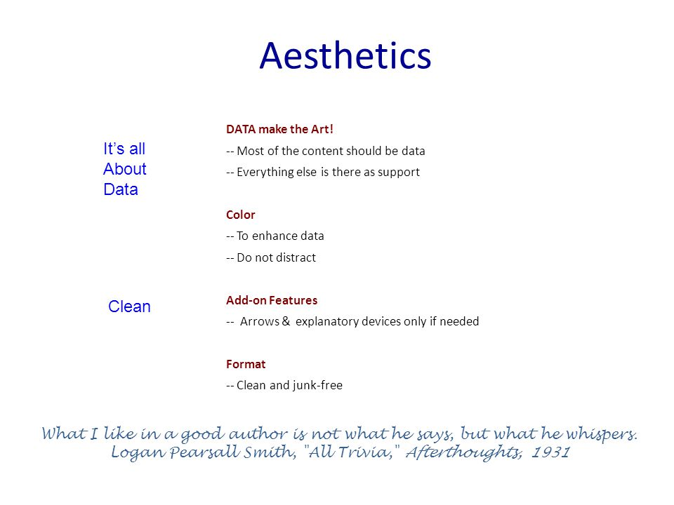 Aesthetics DATA make the Art.