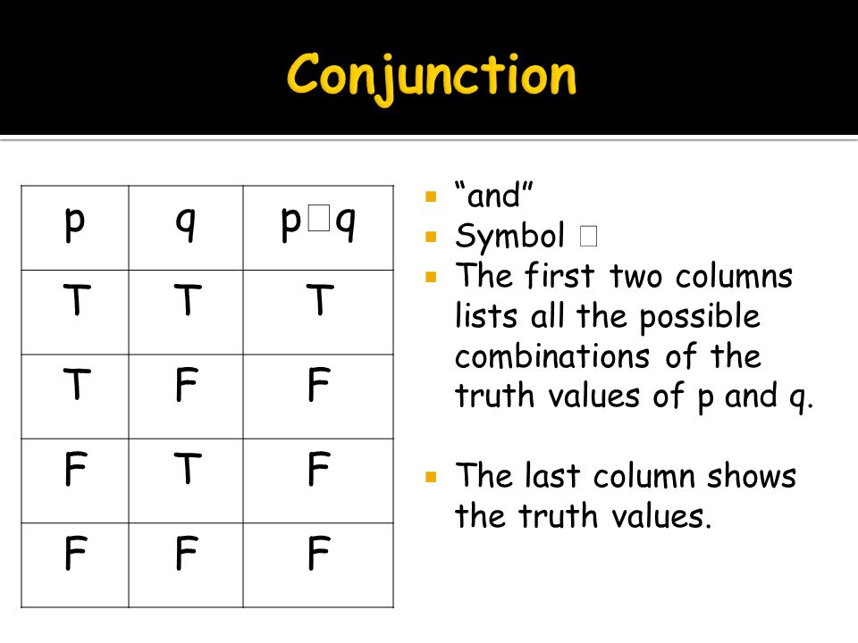 and Symbol The first two columns lists all the possible combinations of the truth values of p and q. The last column shows the truth values. pqp q TTT