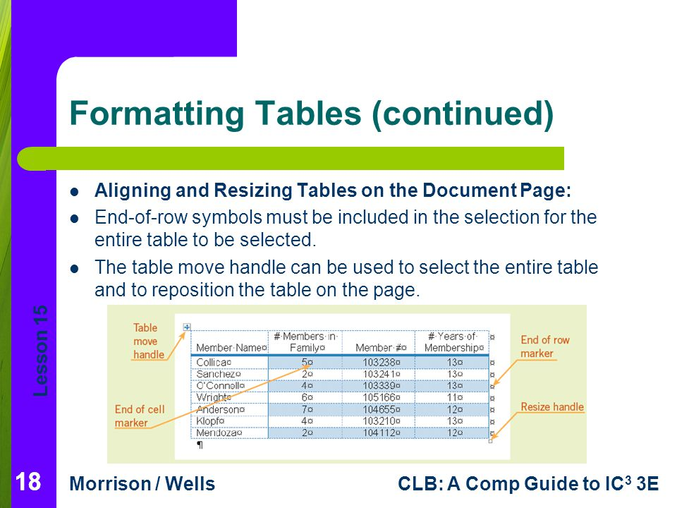 Lesson 15 Morrison / WellsCLB: A Comp Guide to IC 3 3E 18 Formatting Tables (continued) Aligning and Resizing Tables on the Document Page: End-of-row
